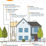 HomeAdvisor Top Tasks 2016